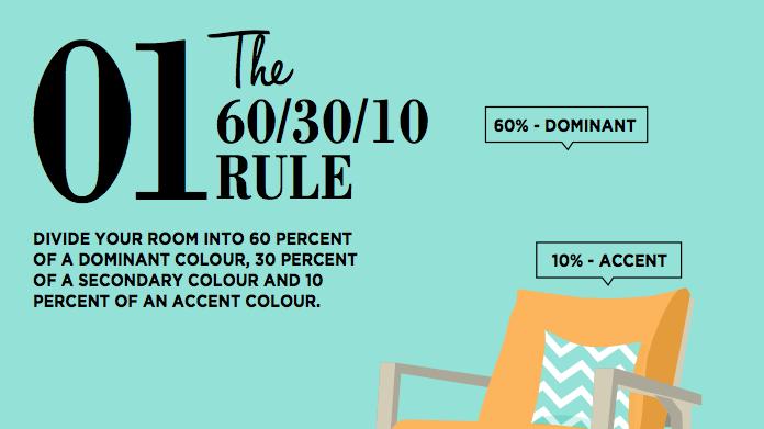 10 Commandments Of Colour
