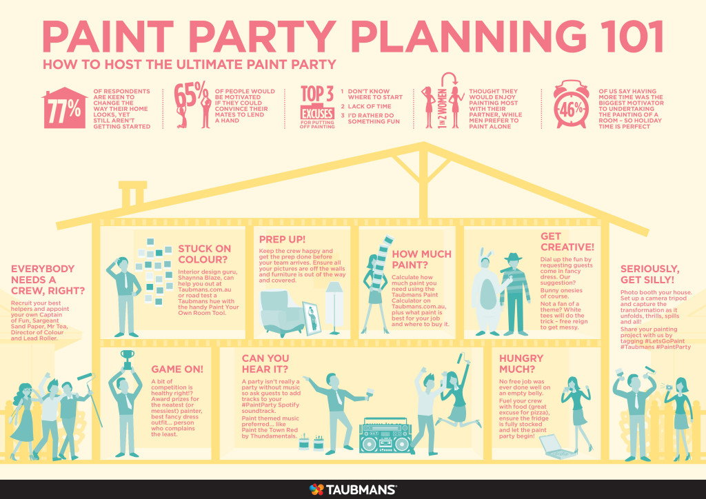 Taubmans Paint Party Planning 101 Infographic[5]